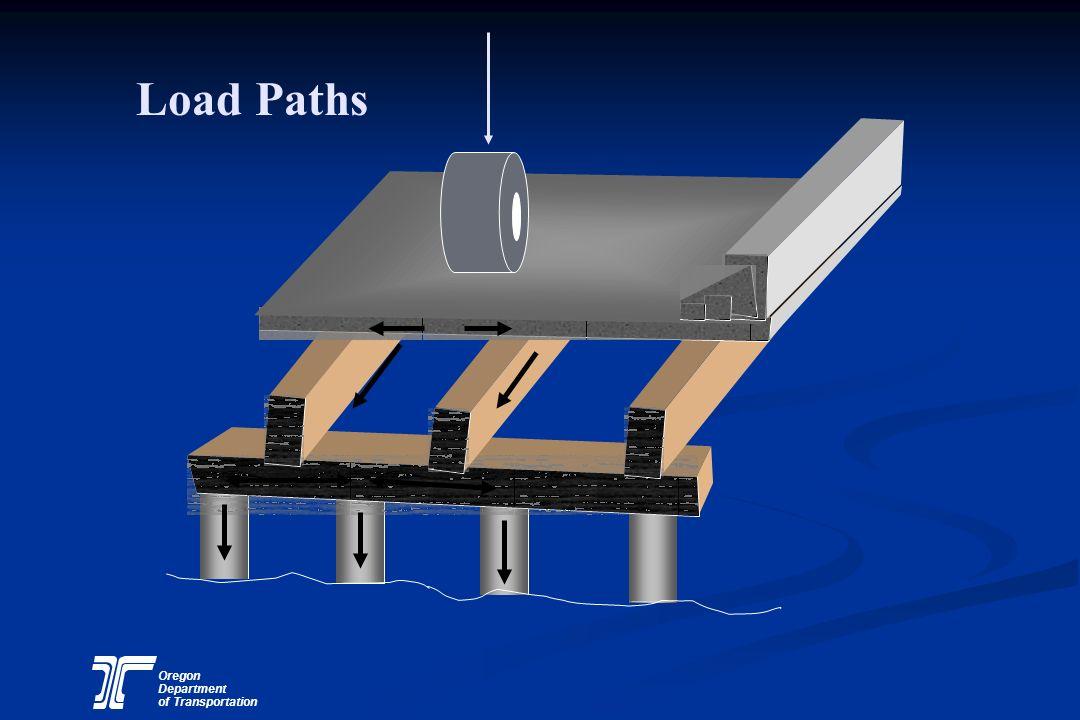 Load Paths