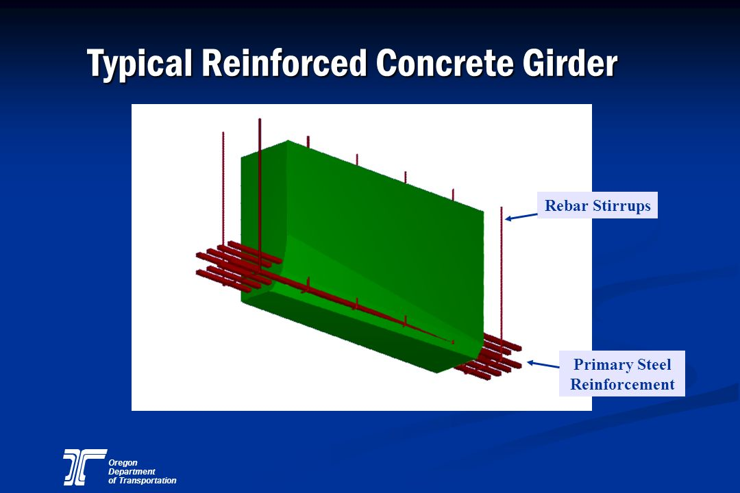 Typical Reinforced Concrete Girder