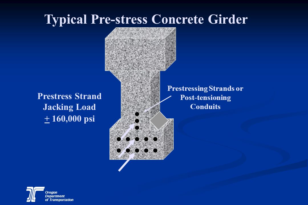 Typical Pre-stress Concrete Girder