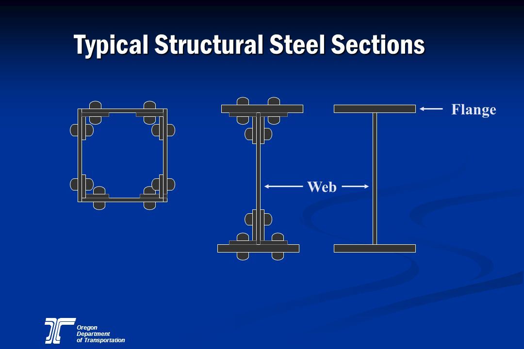 Typical Structural Steel Sections