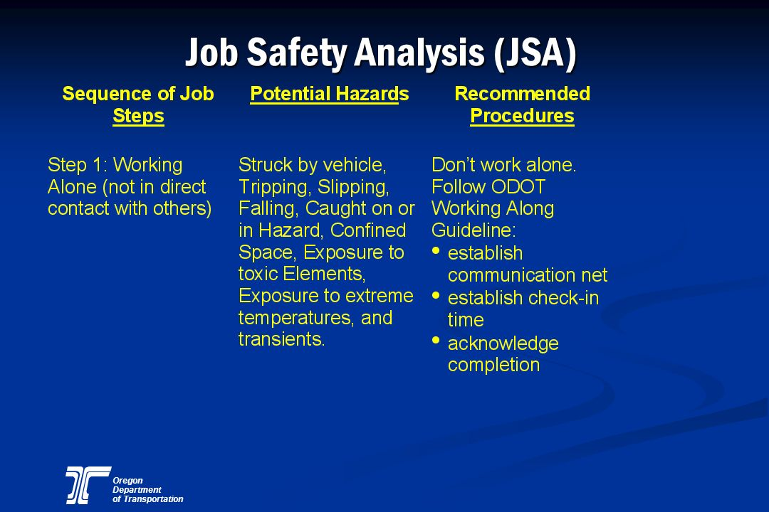 Job Safety Analysis (JSA)