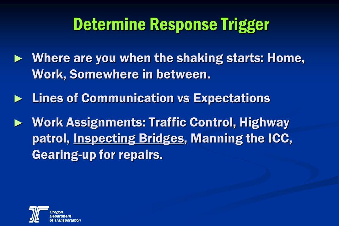 Determine Response Trigger