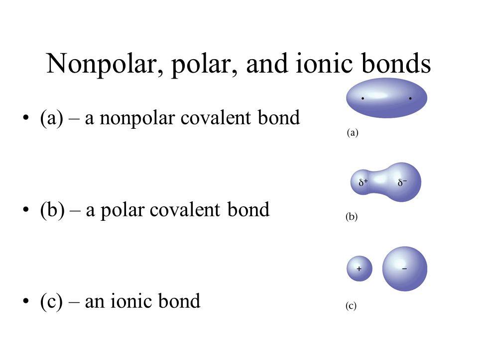 Nonpolar, polar, and ionic bonds