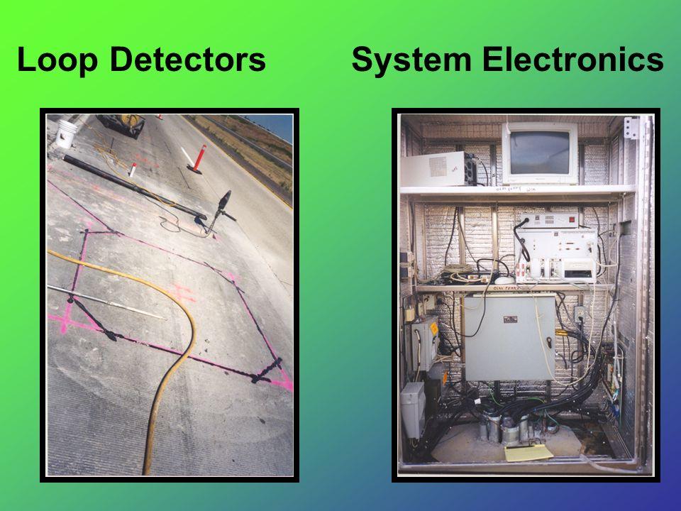 Loop Detectors System Electronics