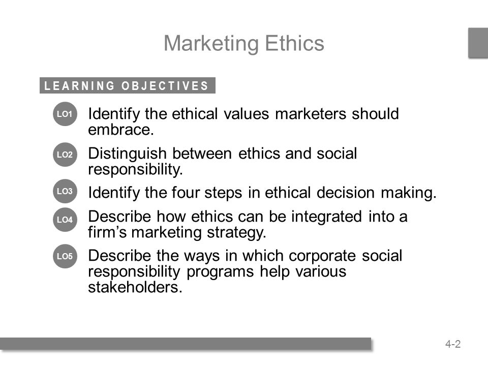 advertising ethics 2 Frequently updated • differences between state advertising and  solicitation rules and the aba model rules of professional conduct (updated  june 2.