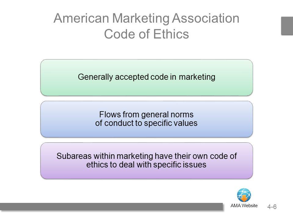 marketing ama code Ethics and social responsibility in marketing 1 ethical behavior in marketing  a code of ethics – ama  & ethical behavior.
