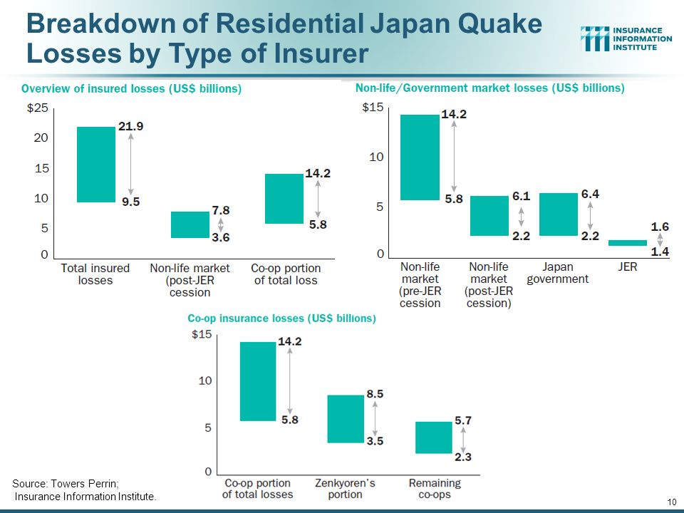 impacts of financial crisis on japan The financial crisis in japan: the literature offers only a few analyses of the impact of the recent world financial crisis on japan and of the actions taken by.