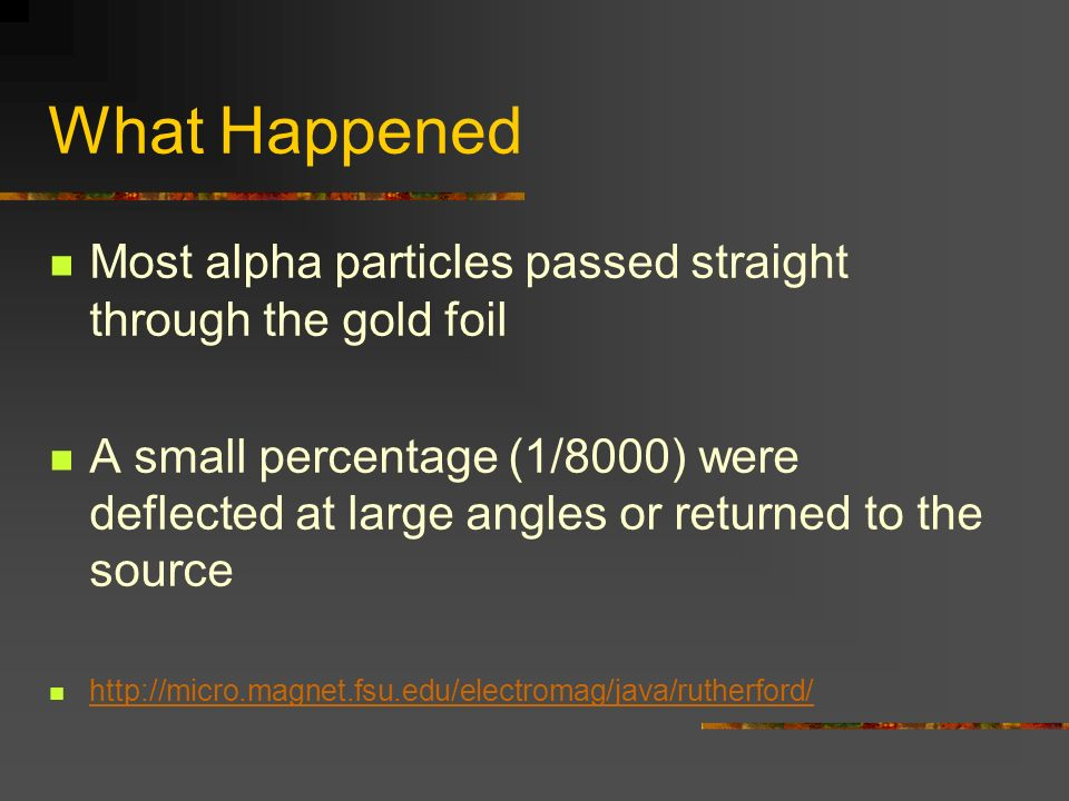What Happened Most alpha particles passed straight through the gold foil.