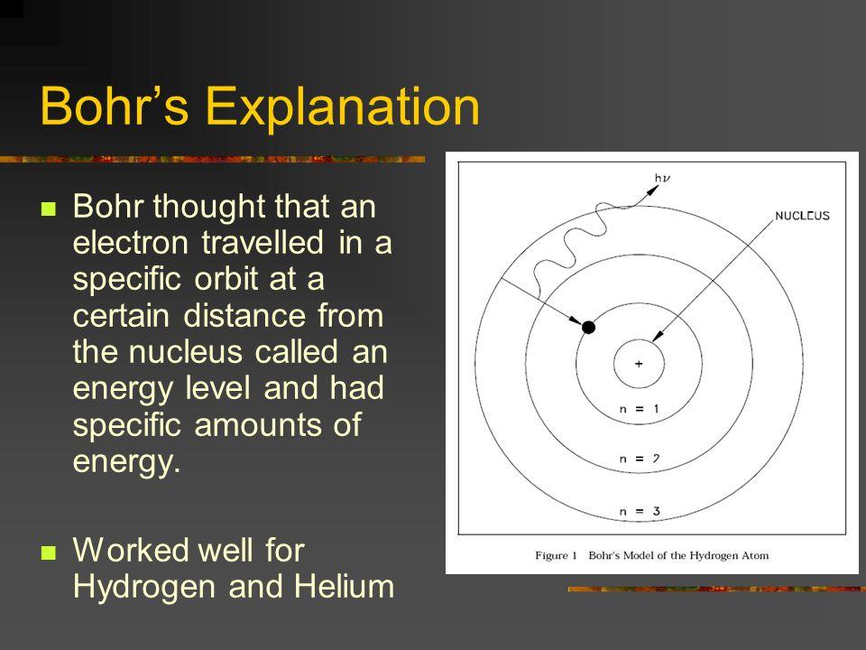 Bohr's Explanation