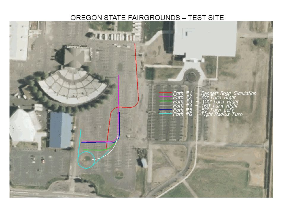 OREGON STATE FAIRGROUNDS – TEST SITE