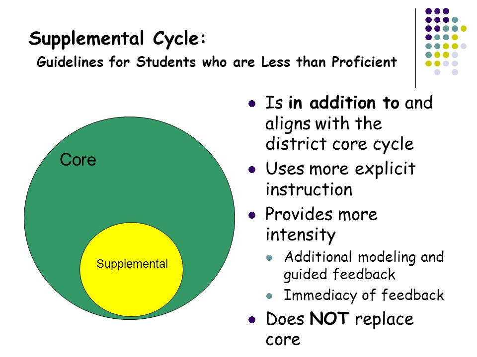 Supplemental Cycle: Guidelines for Students who are Less than Proficient