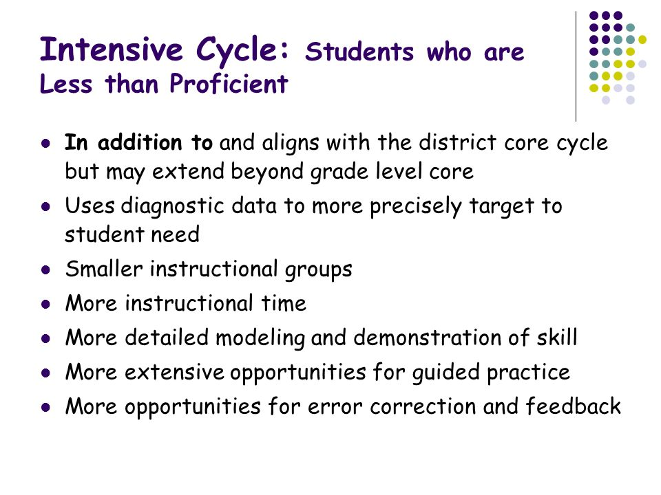 Intensive Cycle: Students who are Less than Proficient