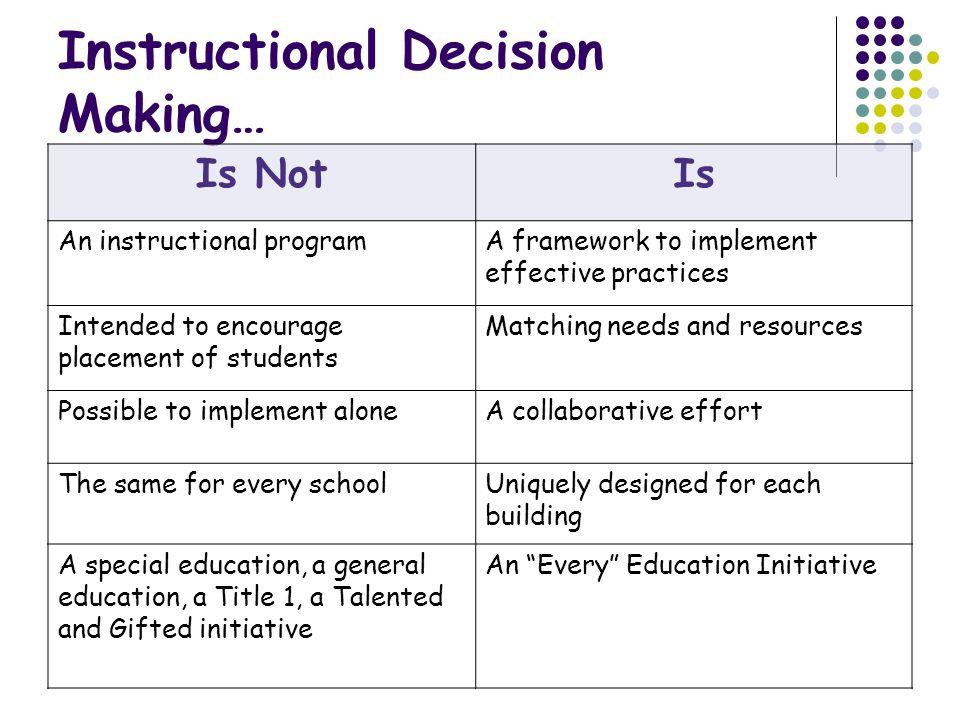 Instructional Decision Making…
