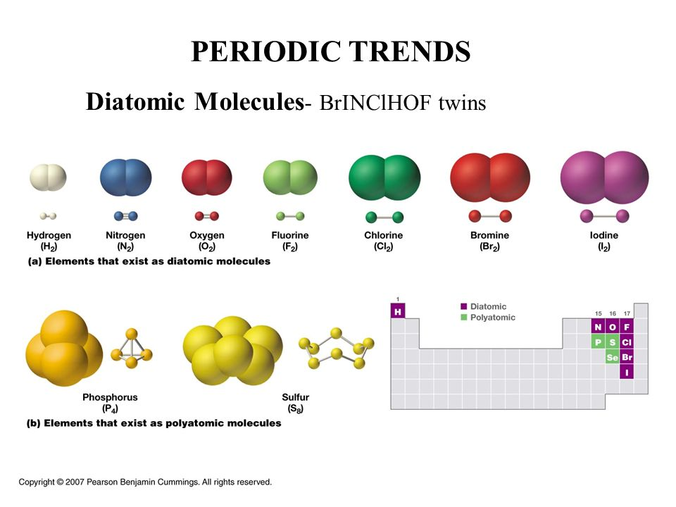 Periodic Table diatomic atoms in the periodic table : PERIODIC TRENDS Diatomic Molecules- BrINClHOF twins. - ppt download