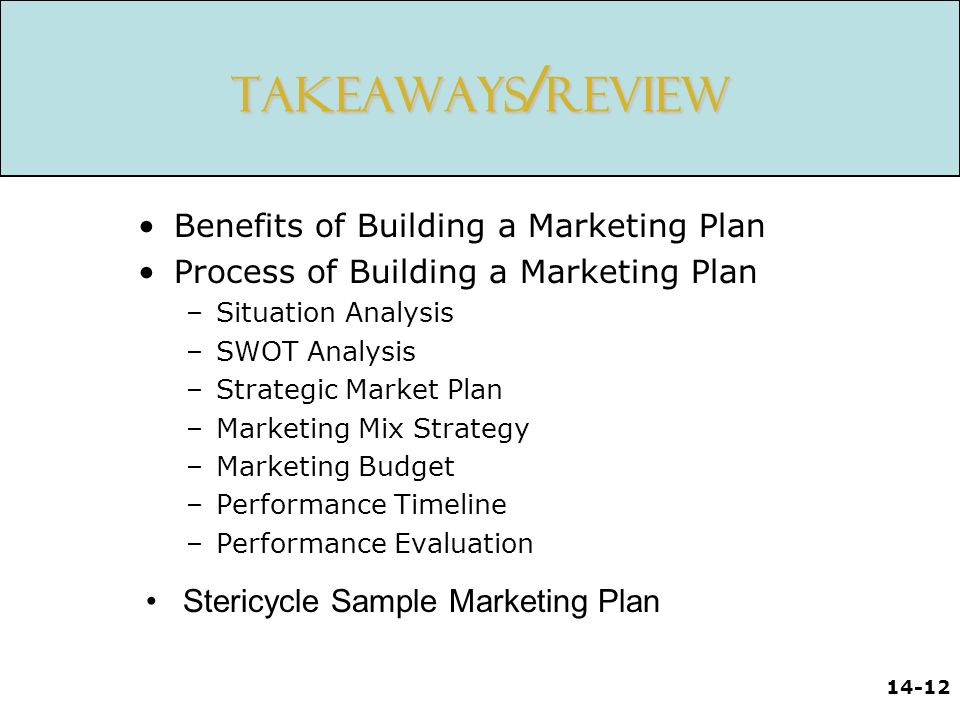 Marketing Plan And Product Performance