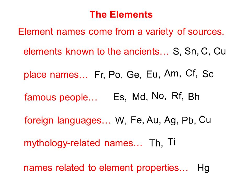 Unit 4 the periodic table ppt download the elements element names come from a variety of sources elements known to the ancients 3 background on the periodic table urtaz Images
