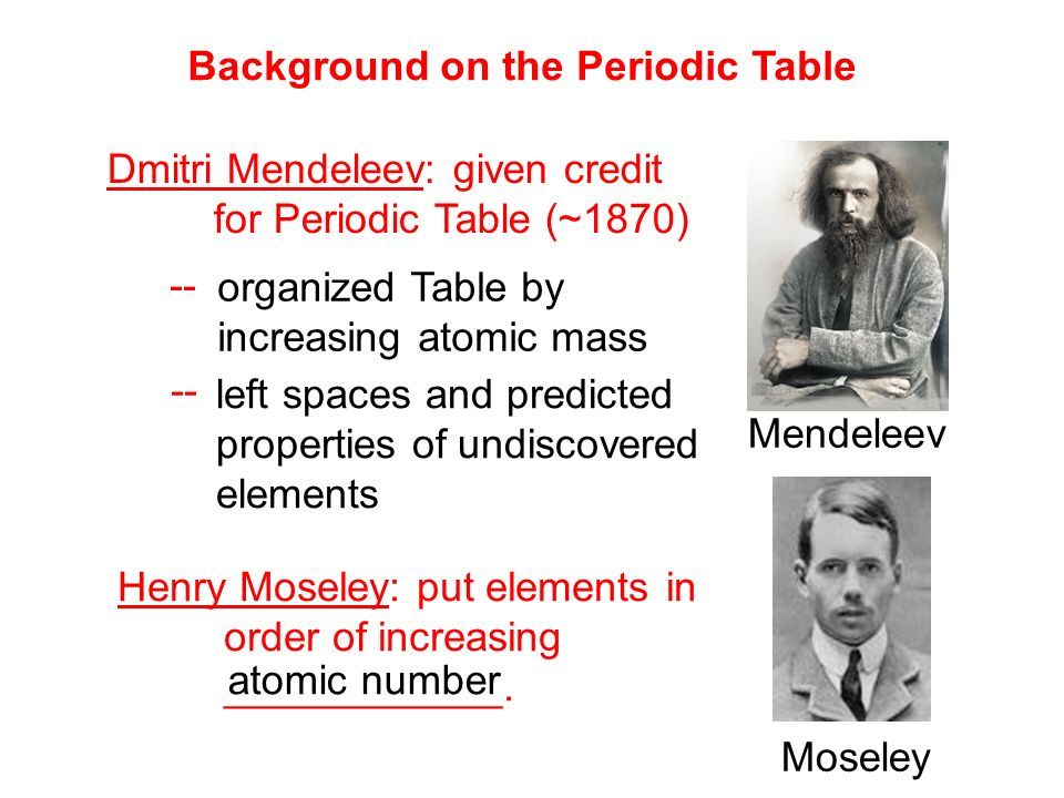 Periodic Table mendeleevs periodic table helped predict properties of : Unit 4: The Periodic Table - ppt download