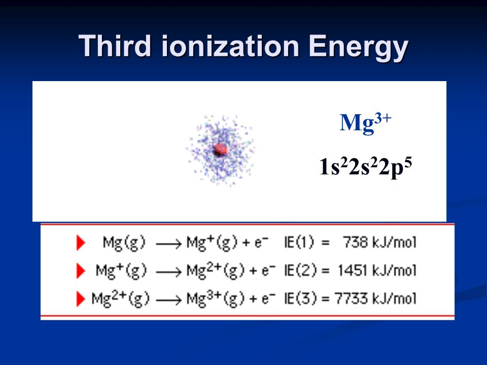 First Ionization Energy Equation Magnesium - vanguard ...