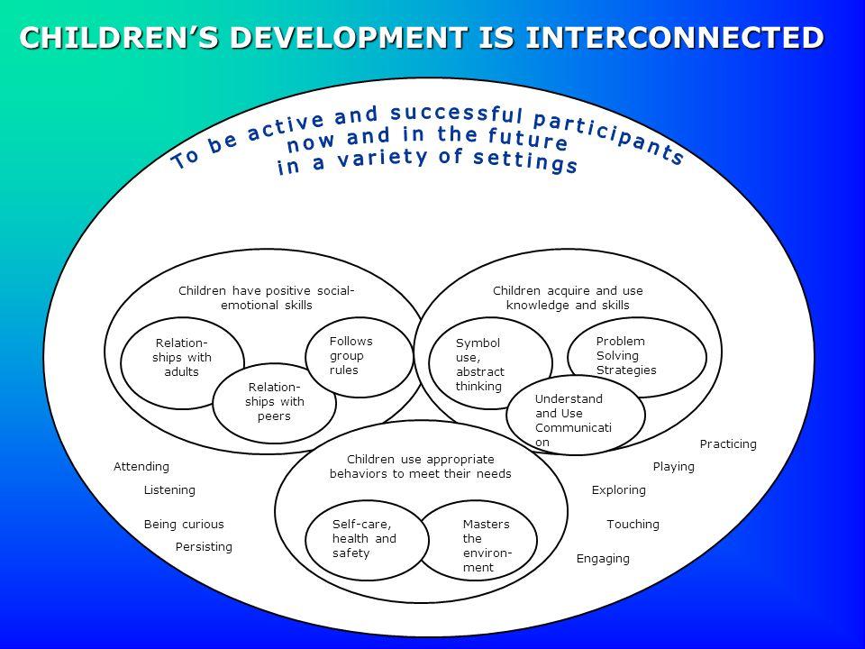 CHILDREN'S DEVELOPMENT IS INTERCONNECTED