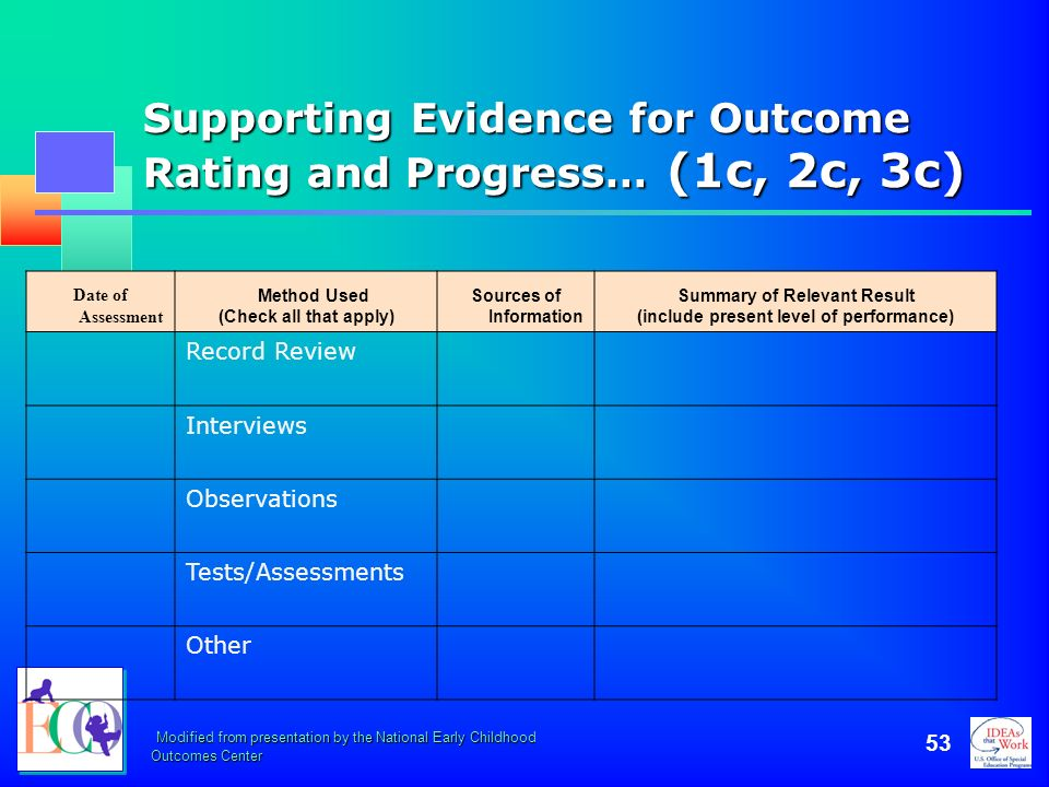 Supporting Evidence for Outcome Rating and Progress… (1c, 2c, 3c)