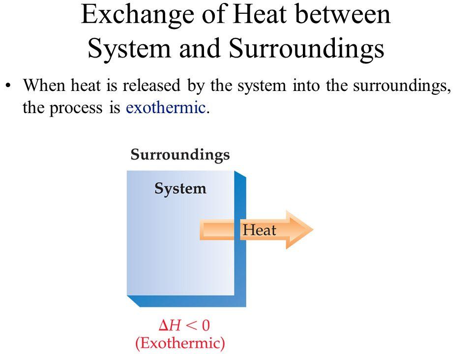 Exchange of Heat between System and Surroundings