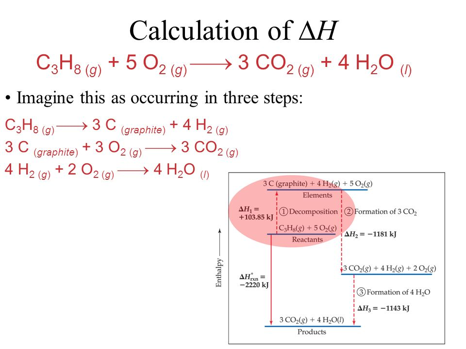 Calculation of H C3H8 (g) + 5 O2 (g)  3 CO2 (g) + 4 H2O (l)