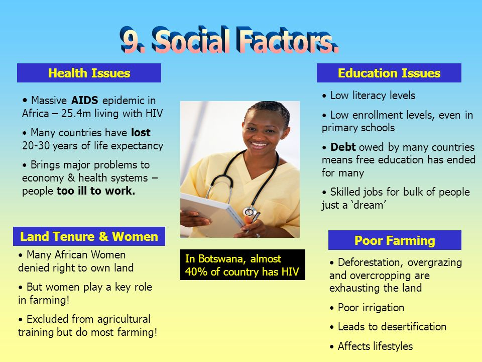 an analysis of the social factors influencing the hivaids epidemic The purpose of this study was to explore and describe the determinant factors affecting adherence to antiretroviral therapy among hiv infected patients in addis ababa, ethiopia a cross-sectional study design was used and data were collected by interviewing 290 study.