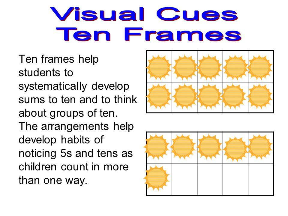 Visual Cues Ten Frames.