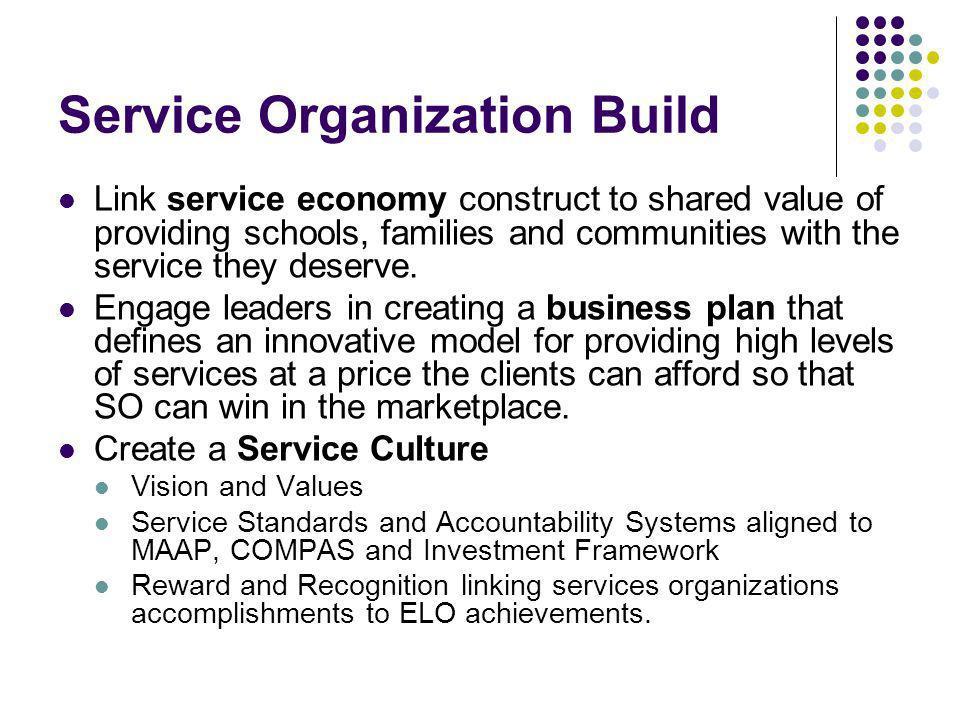 Service Organization Build