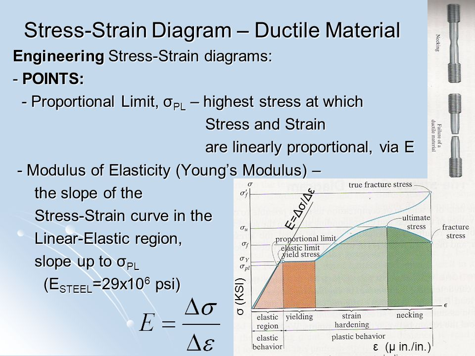 Class 12 civil engineering materials cive ppt video online download 9 stress strain ccuart Image collections