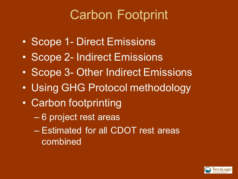 Carbon Footprint Scope 1- Direct Emissions Scope 2- Indirect Emissions