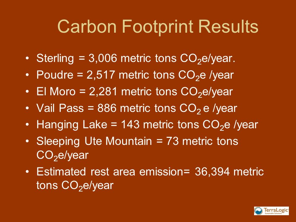 Carbon Footprint Results