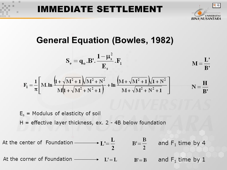 Session 7 8 settlement of shallow foundation ppt video for Soil young s modulus