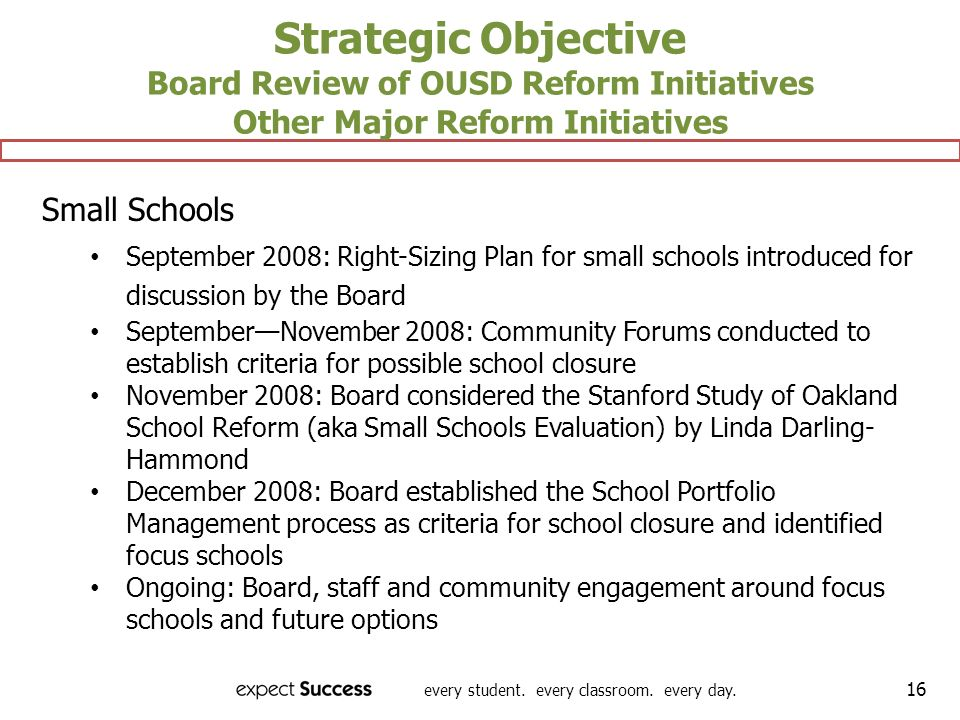 Strategic Objective Board Review of OUSD Reform Initiatives Other Major Reform Initiatives