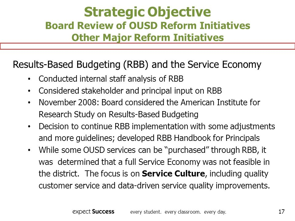 Results-Based Budgeting (RBB) and the Service Economy