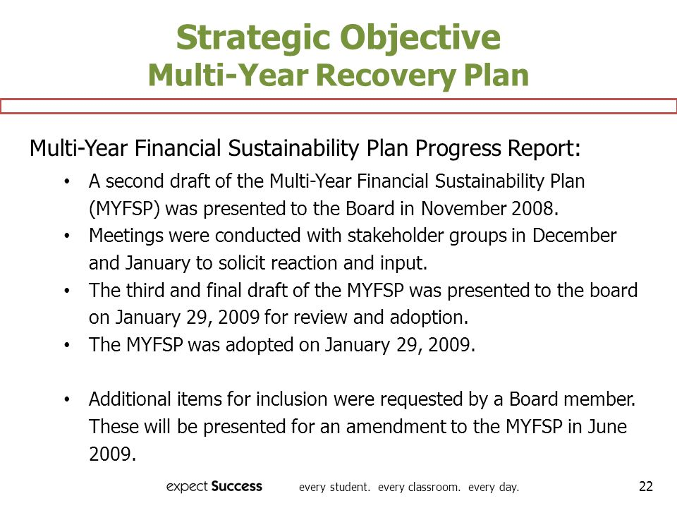 Strategic Objective Multi-Year Recovery Plan