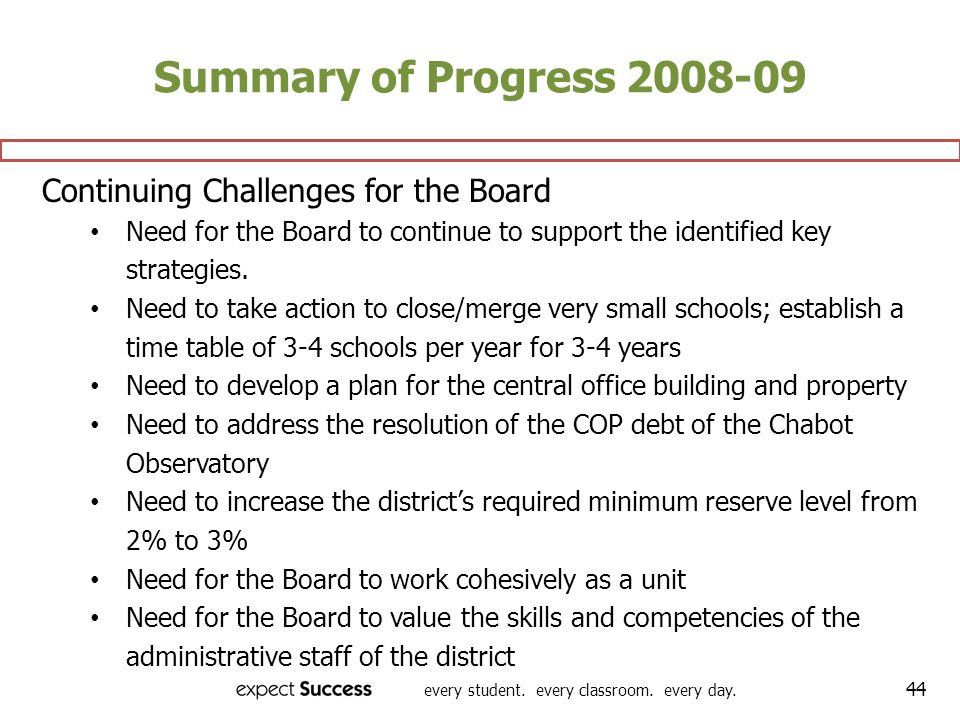 Summary of Progress 2008-09 Continuing Challenges for the Board