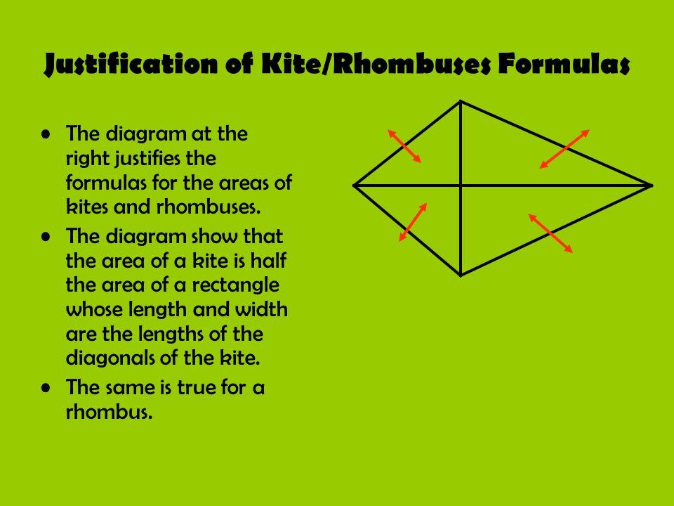 Justification of Kite/Rhombuses Formulas