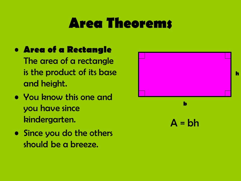 Area Theorems Area of a Rectangle The area of a rectangle is the product of its base and height. You know this one and you have since kindergarten.