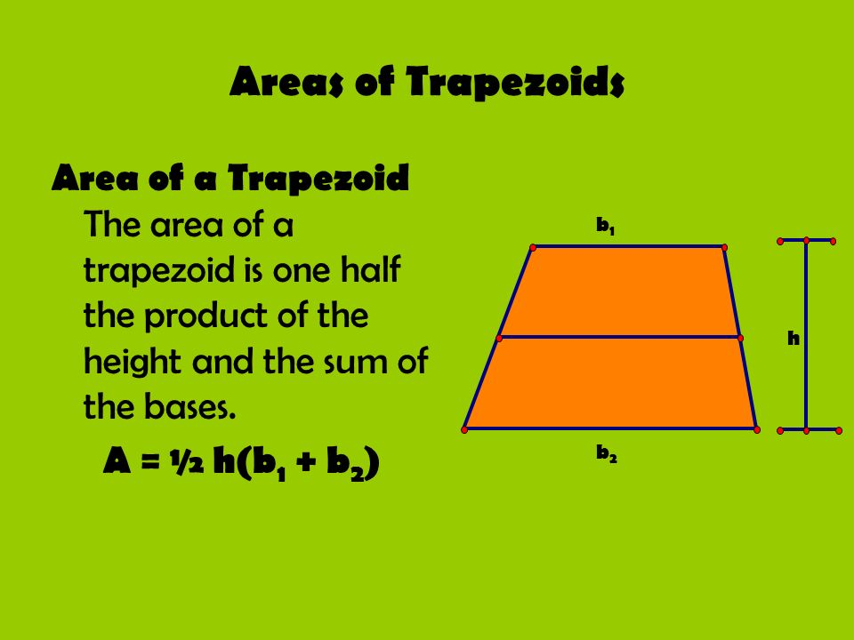 Areas of Trapezoids Area of a Trapezoid The area of a trapezoid is one half the product of the height and the sum of the bases.