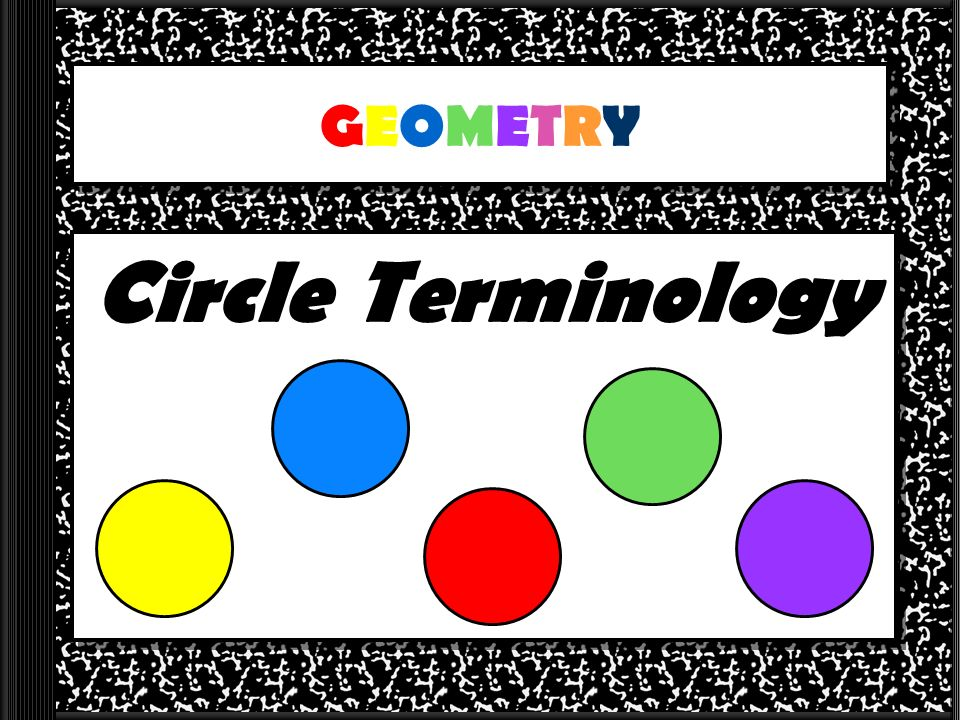 GEOMETRY Circle Terminology