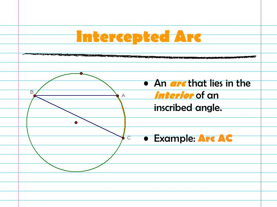 Intercepted Arc An arc that lies in the interior of an inscribed angle. Example: Arc AC