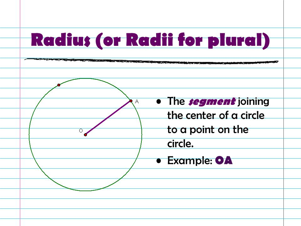 Radius (or Radii for plural)