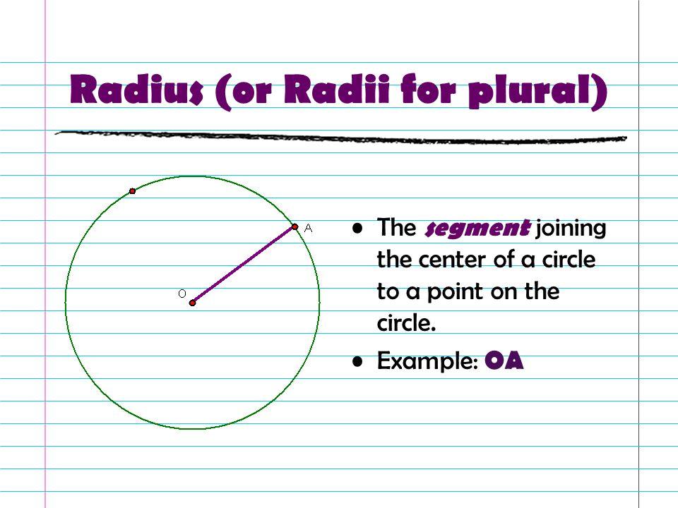 Radius (or Radii for plural)