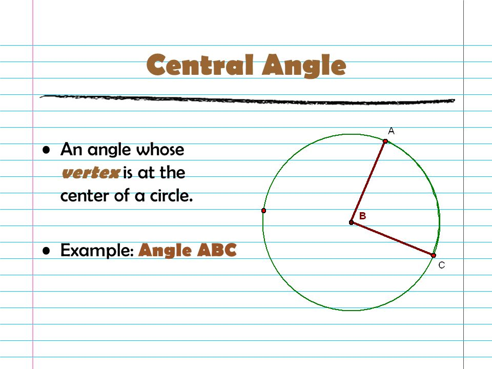 Central Angle An angle whose vertex is at the center of a circle.