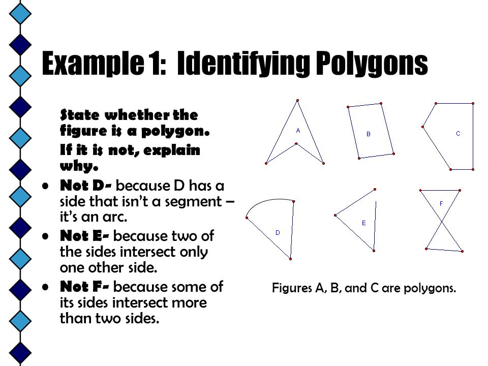 Example 1: Identifying Polygons