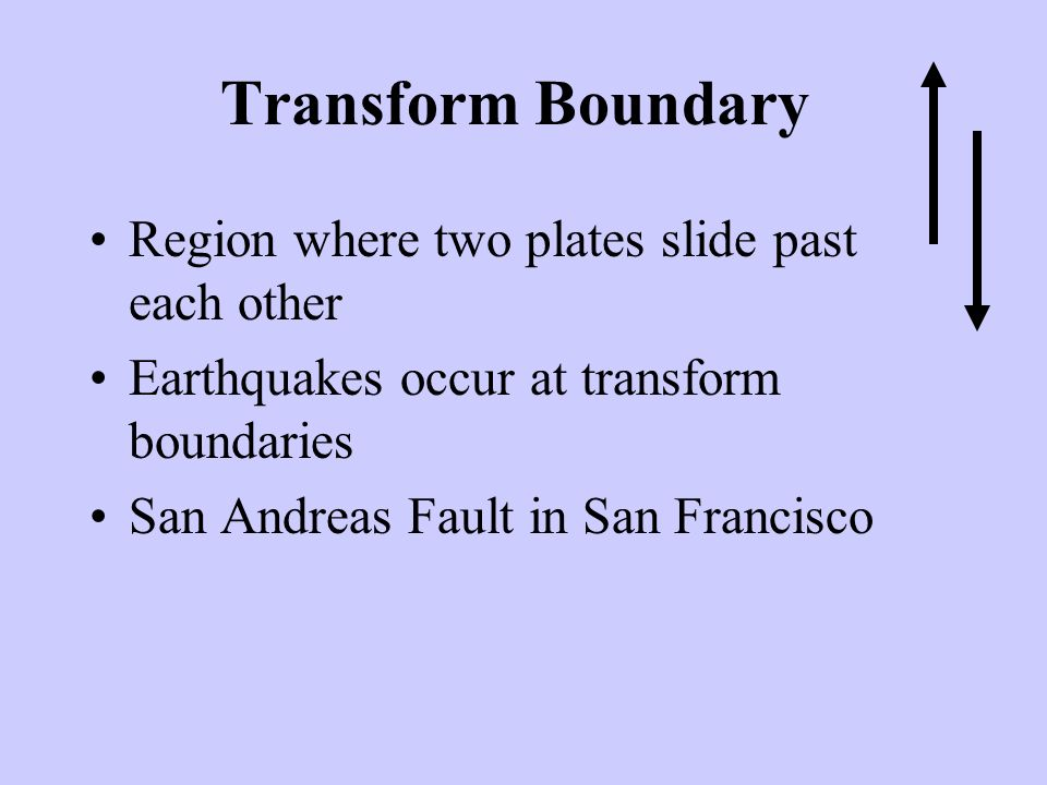 Transform Boundary Region where two plates slide past each other