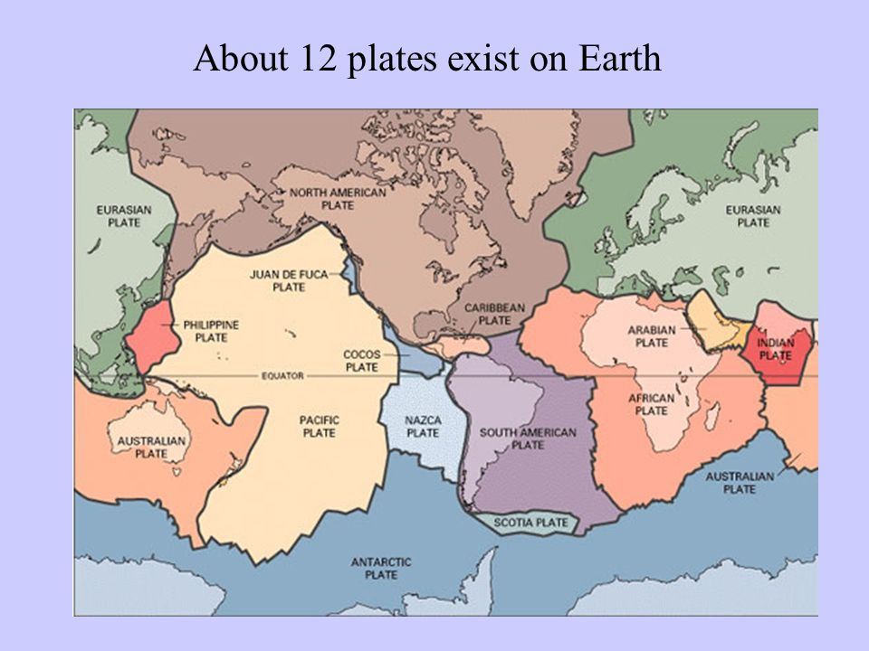 About 12 plates exist on Earth