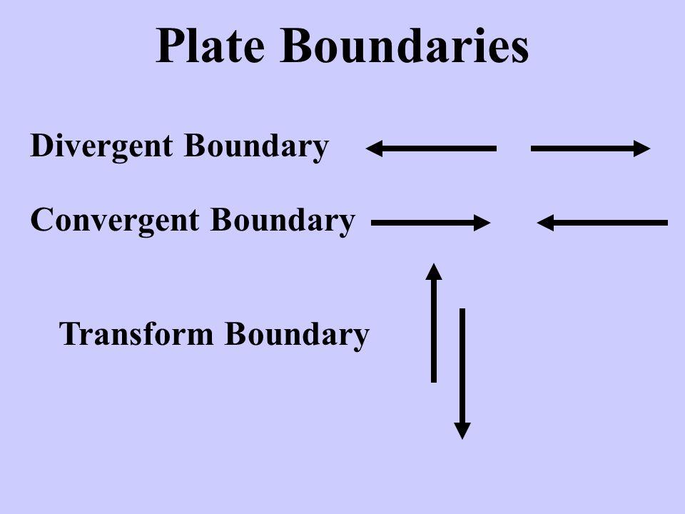 Plate Boundaries Divergent Boundary Convergent Boundary