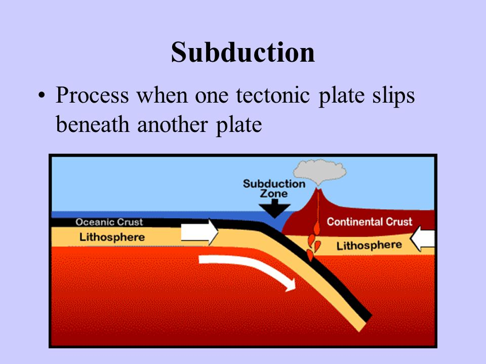 Subduction Process when one tectonic plate slips beneath another plate